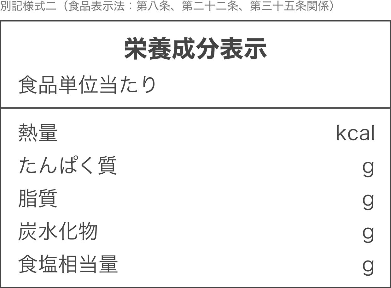 別記様式二(食品表示法:第八条、第二十二条、第三十五条関係)